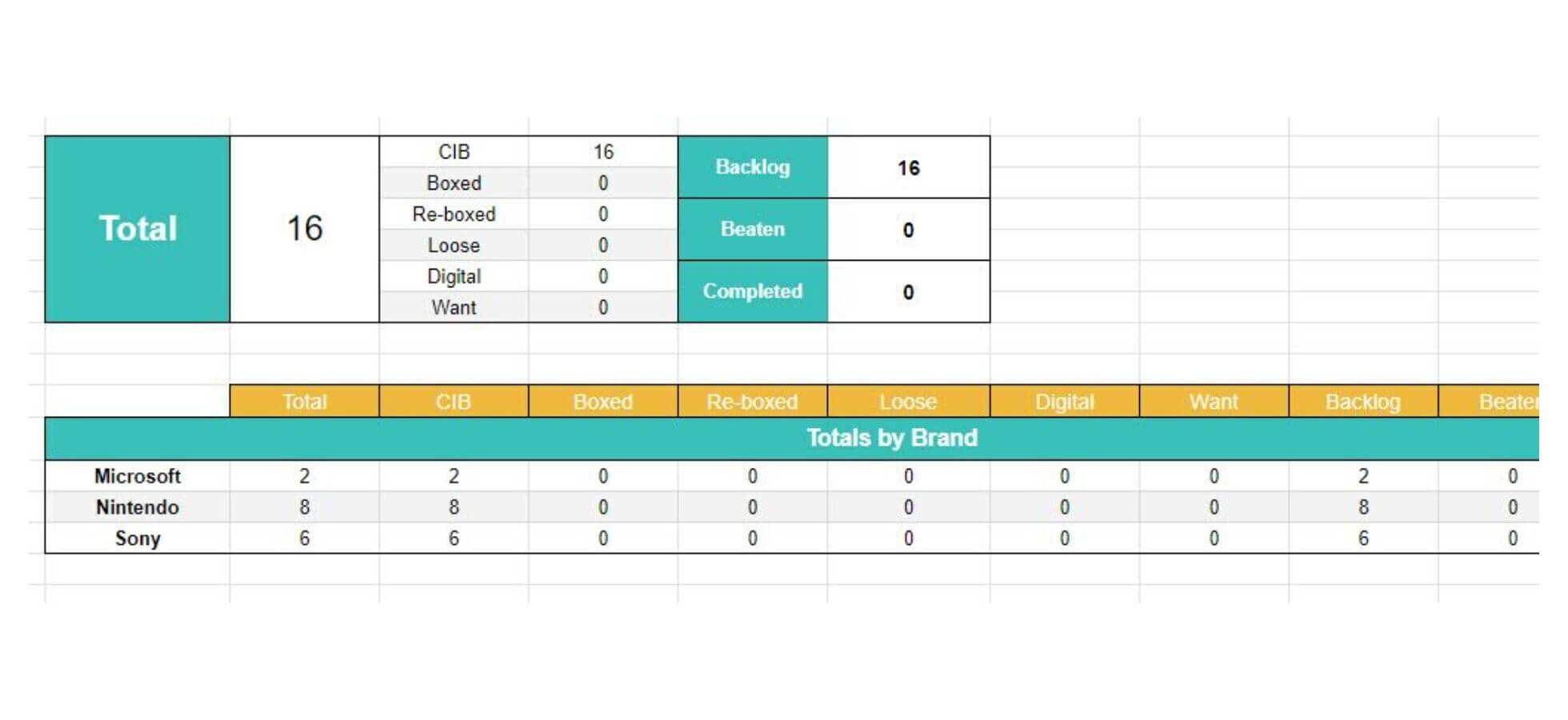 Building Your Sheet - Totals Tab Structure